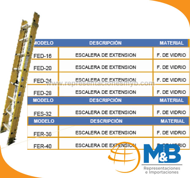 Escaleras de fibra de vidrio telescopicas tipo tijera - Escalera fibra de vidrio ...